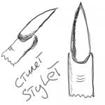 Форма «Стилет» (Stylet)